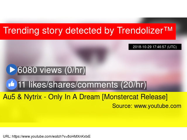 Au5 & Nytrix - Only In A Dream [Monstercat Release]
