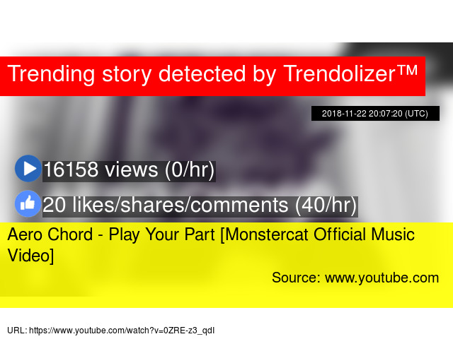 Aero Chord - Play Your Part [Monstercat Official Music Video]