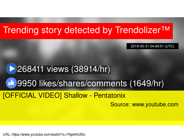 OFFICIAL VIDEO] Shallow - Pentatonix