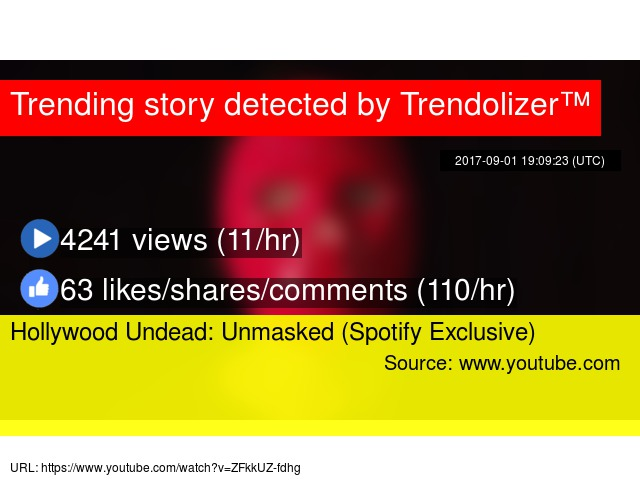 hollywood undead unmasked spotify exclusive