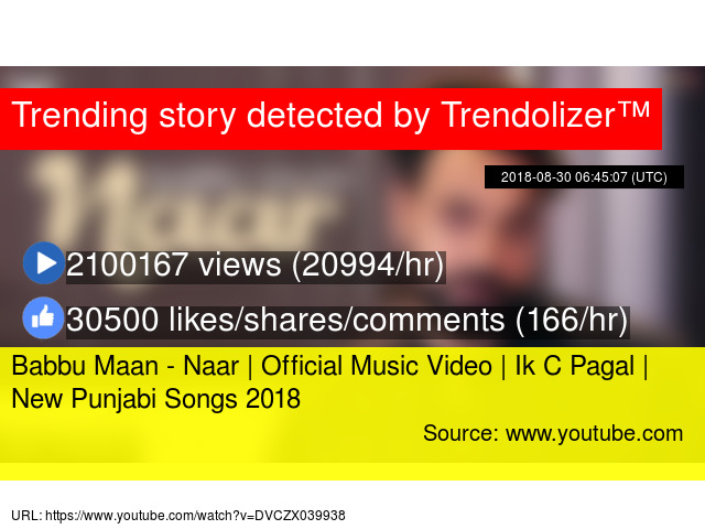 Babbu Maan - Naar | Official Music Video | Ik C Pagal | New