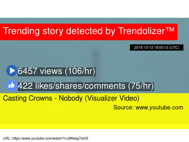 Casting Crowns - Nobody (Visualizer Video)